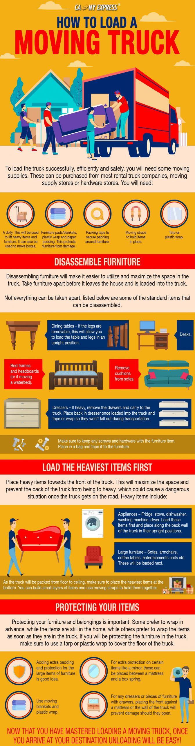 How to load a moving truck infographic by CA NY Express Movers